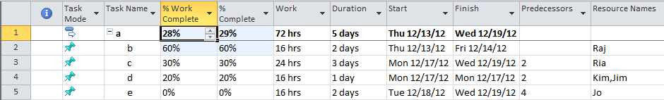 worktask 1 summary and mcq