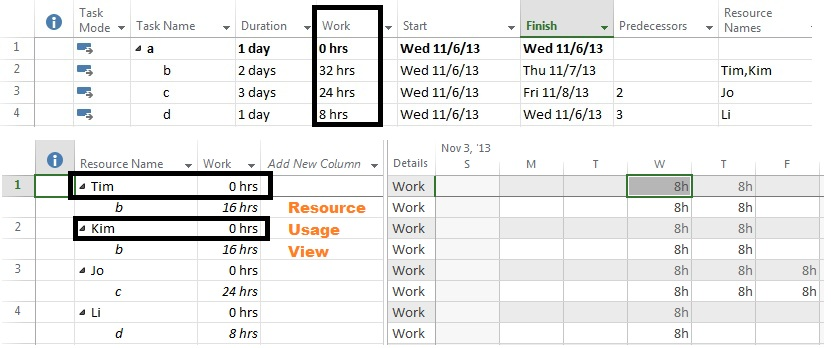 Project 2013 – Work hours showing as 0 in resource usage ...